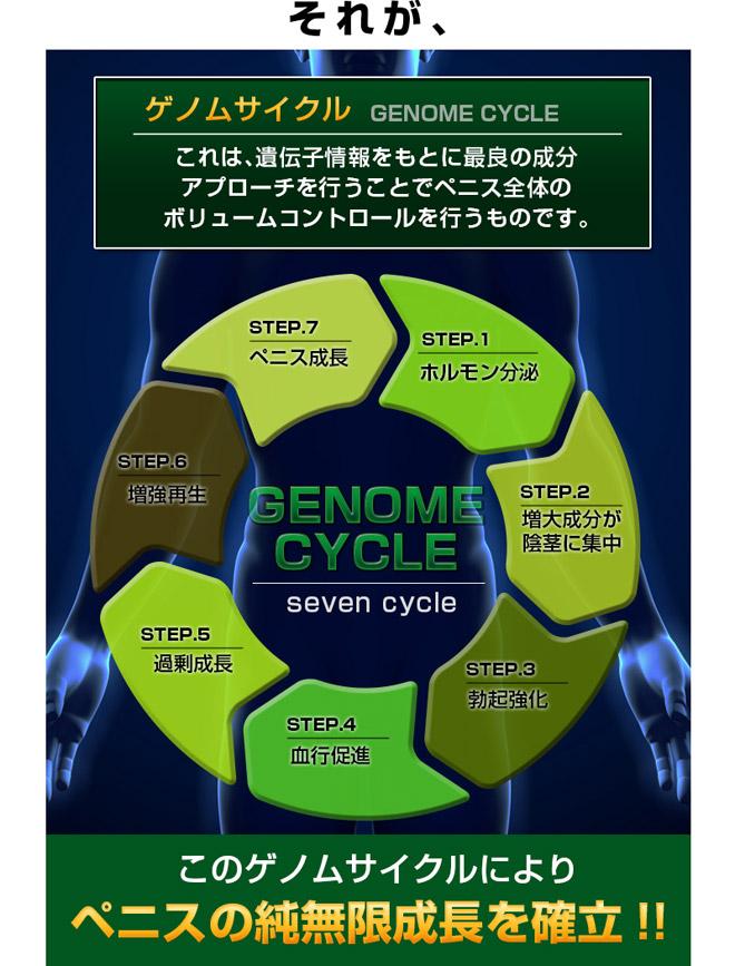 ゲノムバンクX09